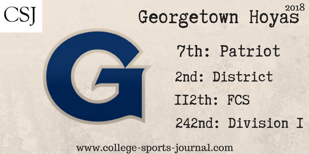 2018 College Football Team Previews: Georgetown Hoyas ...
