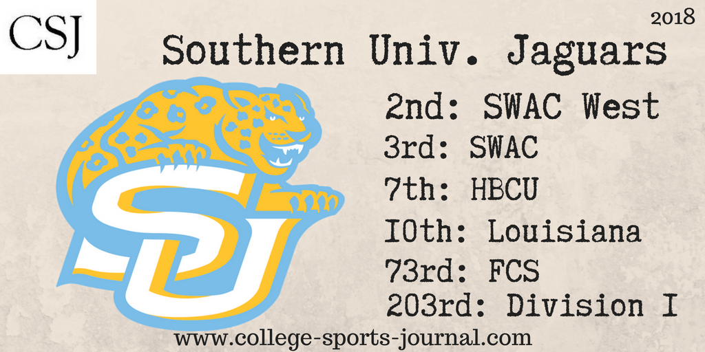 2018 College Football Team Previews: Southern Univ. Jaguars