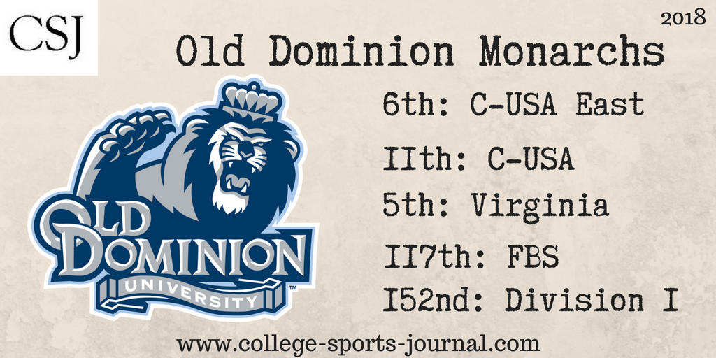 2018 College Football Team Previews: Old Dominion Monarchs