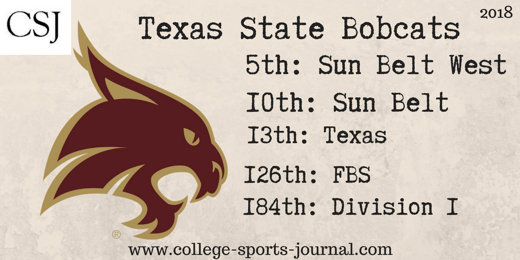 2018 College Football Team Previews Texas State Bobcats The
