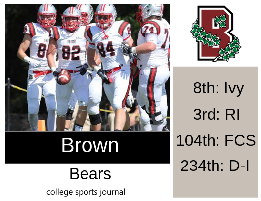 2019 Ncaa Division I College Football Team Previews Brown Bears