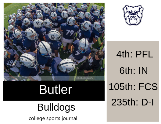 what division is butler football