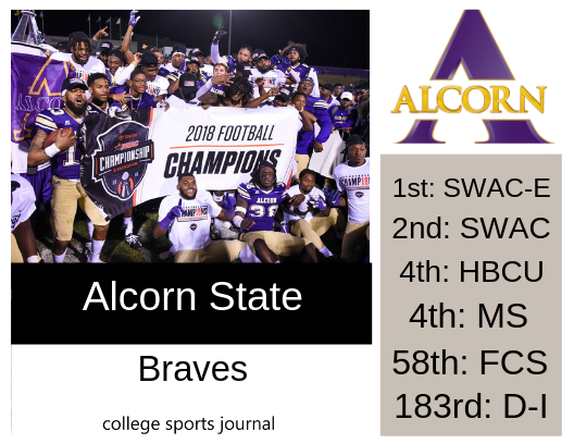 2019 Ncaa Division I College Football Team Previews Alcorn State Braves The College Sports Journal