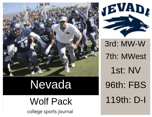 2019 Ncaa Division I College Football Team Previews Nevada Wolf Pack The College Sports Journal
