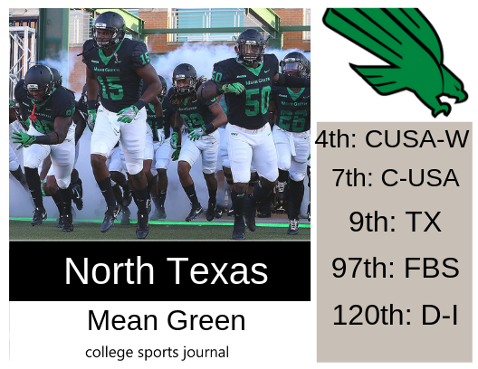2019 Ncaa Division I College Football Team Previews North Texas Mean Green The College Sports Journal