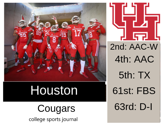 cheap for discount a5223 aad73 2019 NCAA Division I College Football Team Previews: Houston ...