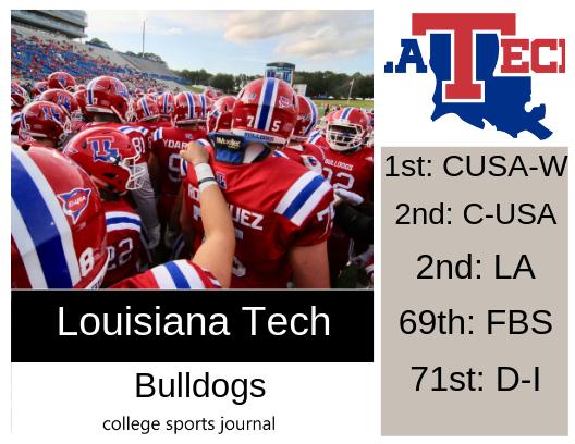quality design 0553b 16711 2019 NCAA Division I College Football Team Previews ...
