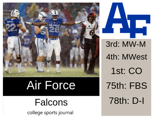 2019 Ncaa Division I College Football Team Previews Air Force Falcons The College Sports Journal
