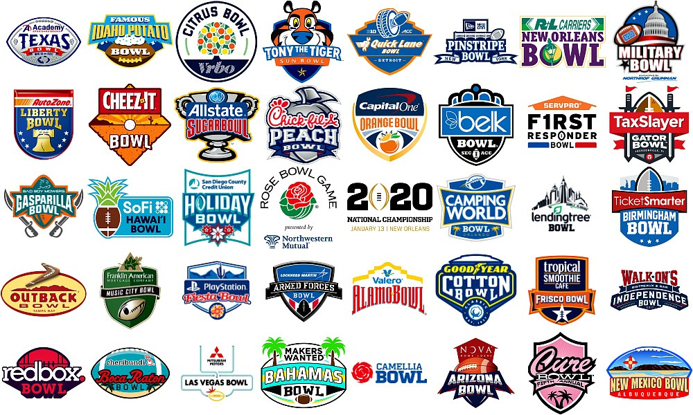 2019 20 College Bowl Games For Group Of Five Schools The